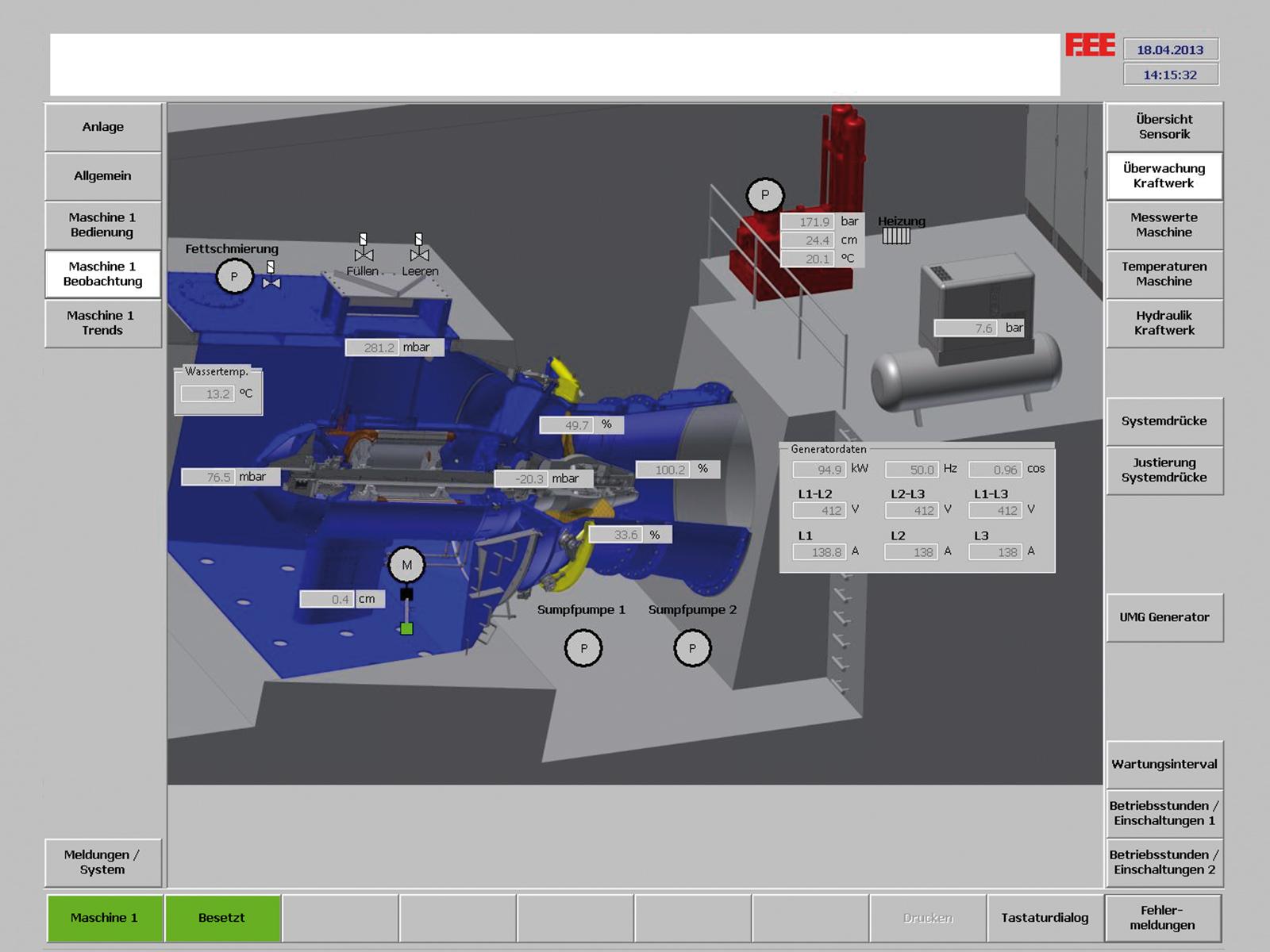 Visualisation And Control Technology F Ee Partner Fur Automation Schaltschrankbau Hardwareplanung Energietechnik